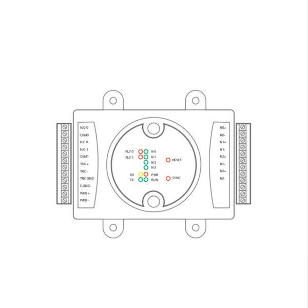 secure_io